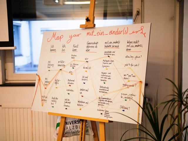 Auf dieser Map konnten alle Teilnehmer*innen ihre Vorstellungen von mit_ein_ander(s) hinterlassen.