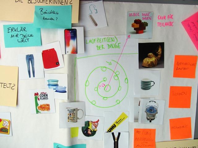 Das Bild zeigt Fotos von verschiedenen Dingen bzw. Marken und Post Its mit Asssoziationen dazu