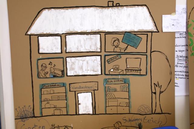 Das Bild zeigt ein Haus, aufgezeichnet auf Karton mit verschiedenen Räumen und Beschriftungen. Titel ist Wunschwohnen