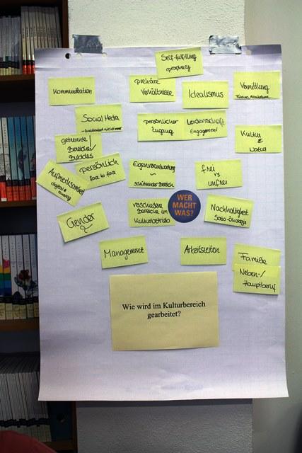 Die Ergebnissezum Thema Arbeit im Kulturbereich. Foto: Raphaela Schatz
