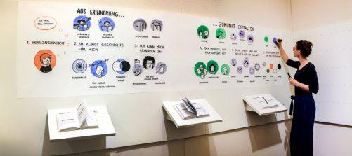 """""""Das Museum als Ort ehrlicher Kommunikation"""""""